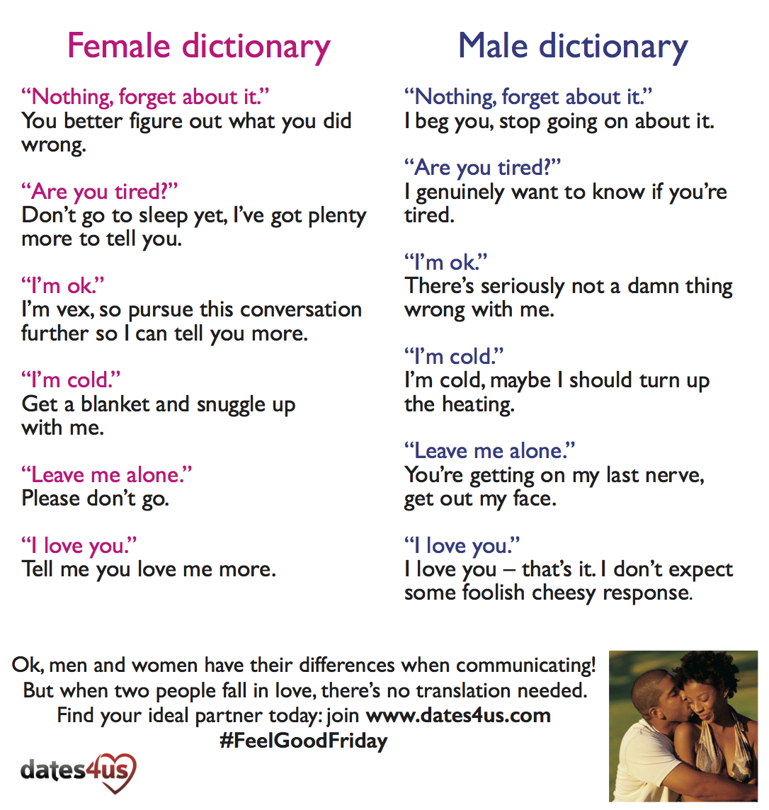 Difference Between Men And Women Language