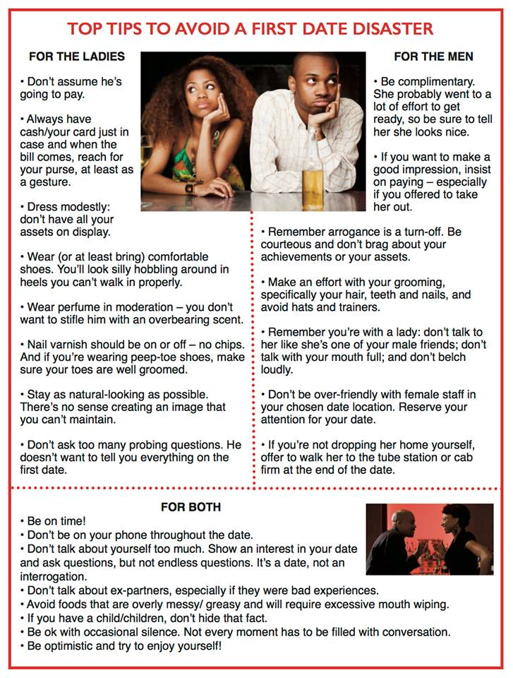 Top Tips To Avoid A First Date Disaster