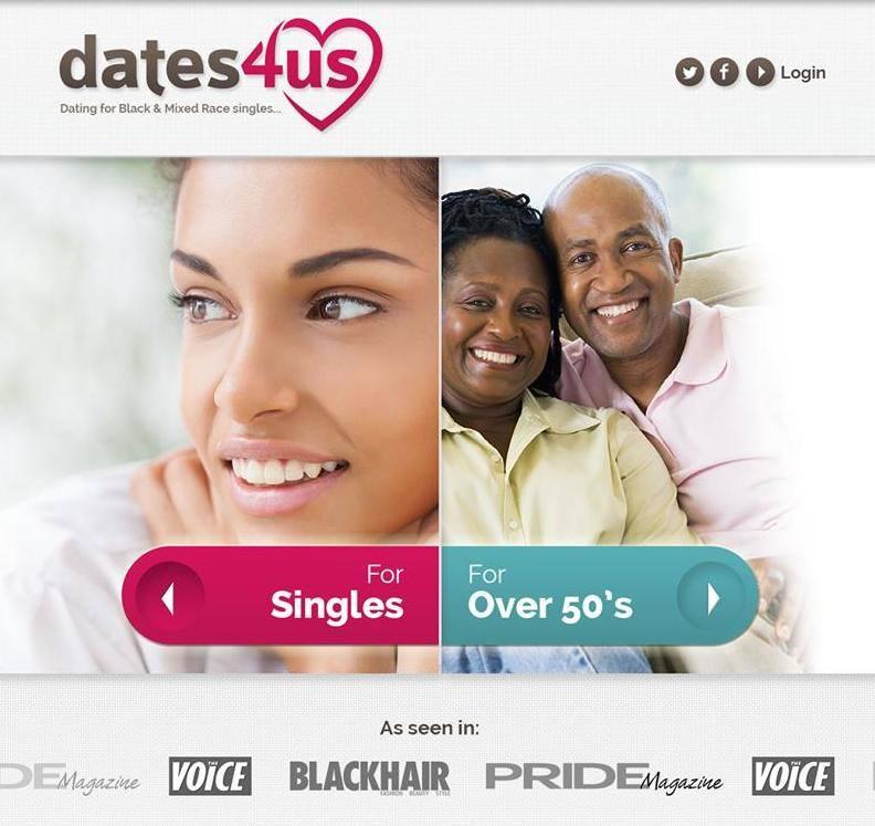 category uncategorised dating